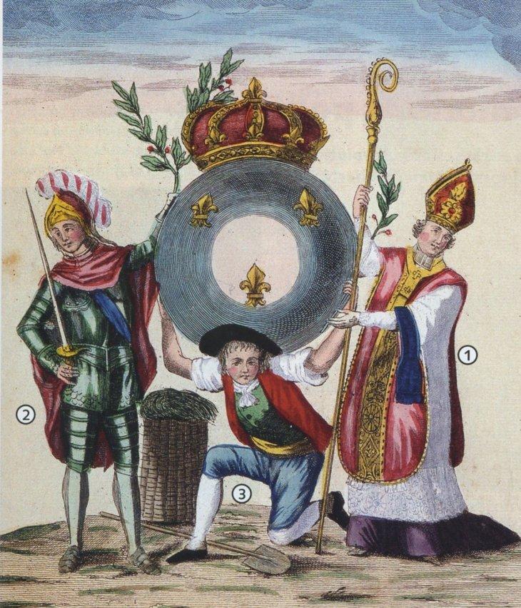 Alegorie rozdělení francouzské společnosti na tři stavy, 1789